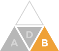 Medicare Part B triangle icon