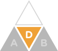 Medicare Part D triangle icon